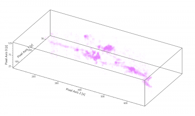 A 3-D projection of long, thin filament.